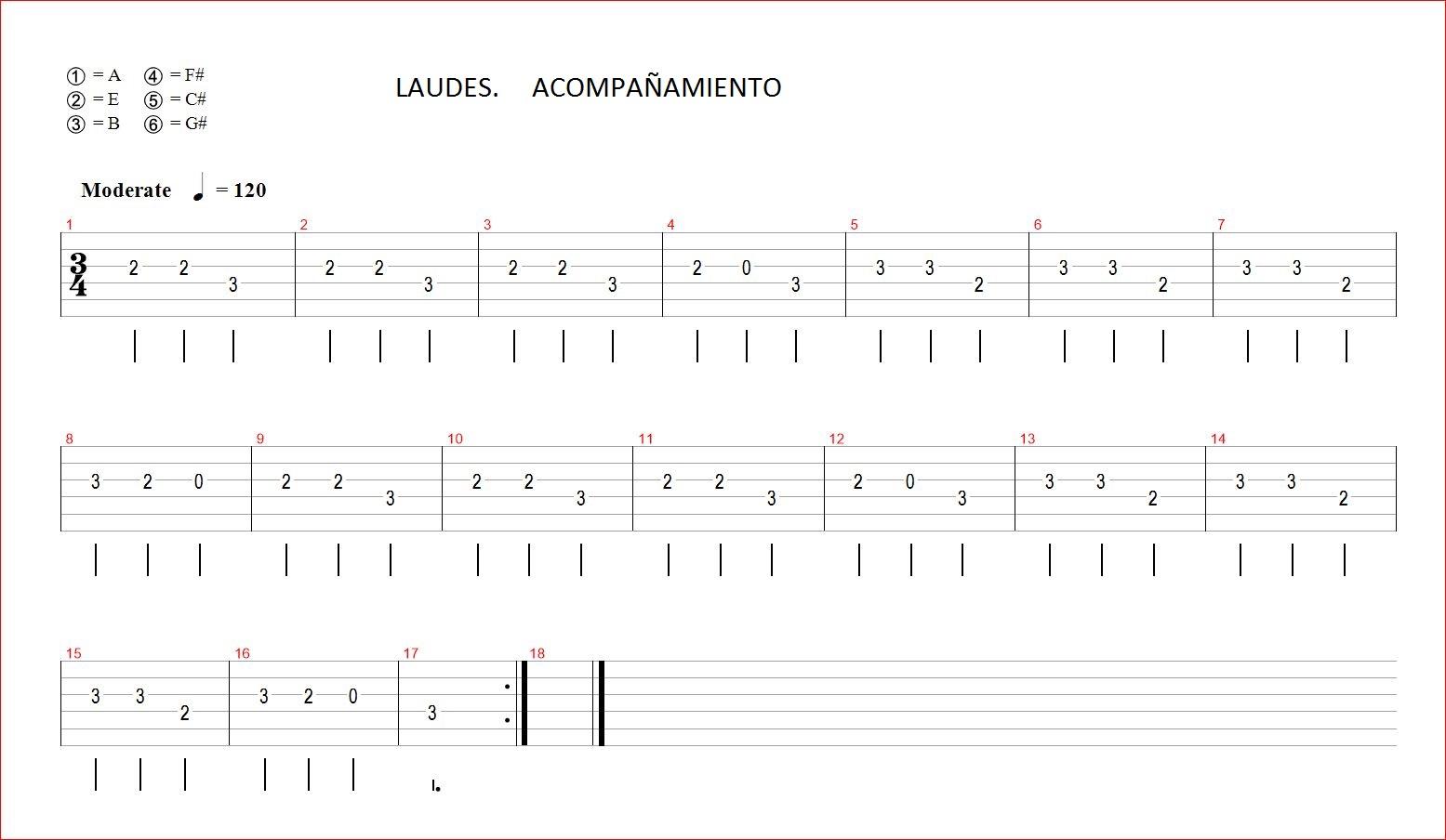 how to play la cucaracha on guitar