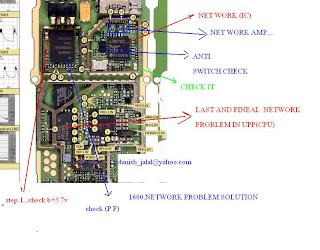 nokia 6030 no signal problem