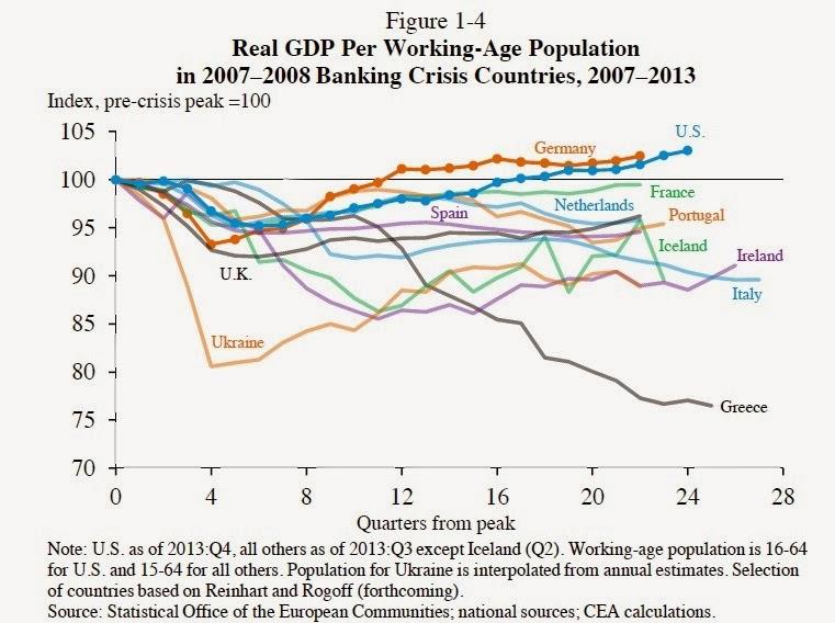 CONVERSABLE ECONOMIST US Economy Looking Good By Comparison - Germany us comparison map
