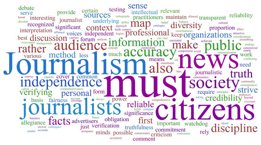 Ruang Lingkup Jurnalistik