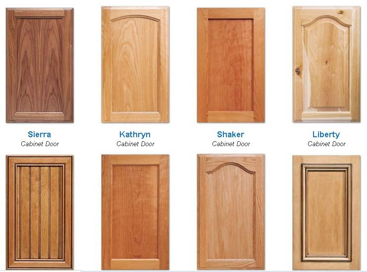 Home interior design custom cabinet doors you need for Custom cabinet doors