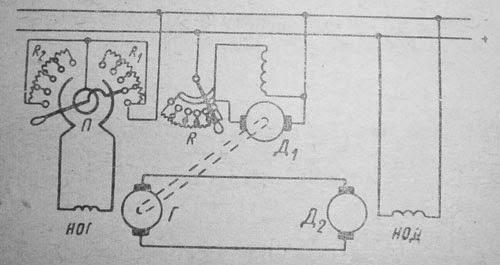 Схема управления системой генератор — двигатель