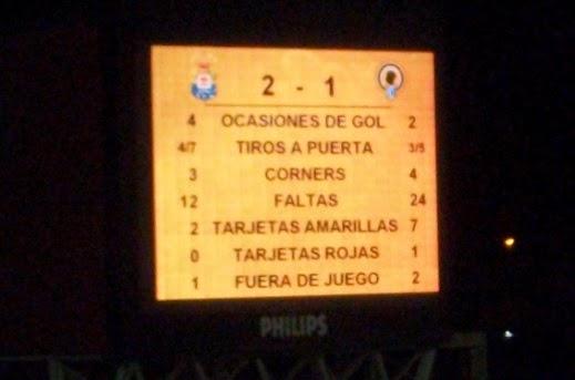 Estadísticas y marcador del partido UD Las Palmas - Hercules CF