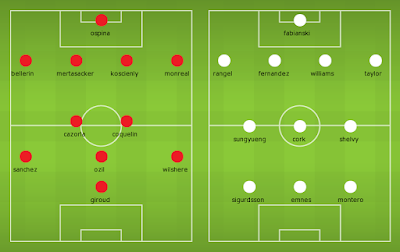Possible Line-ups, Stats, Team News: Arsenal vs Swansea City