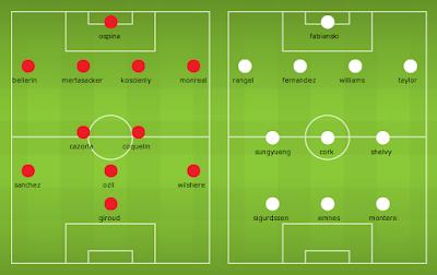 Possible Line-ups, Stats, Team News: Arsenal vs Swansea City