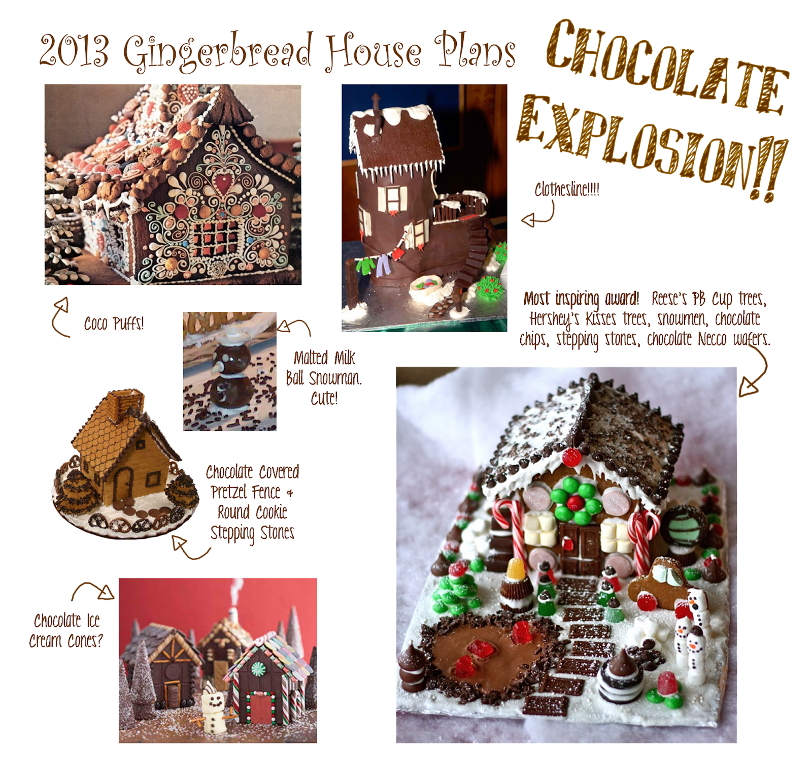 Peppysis 2013 gingerbread house plans for Gingerbread house plans