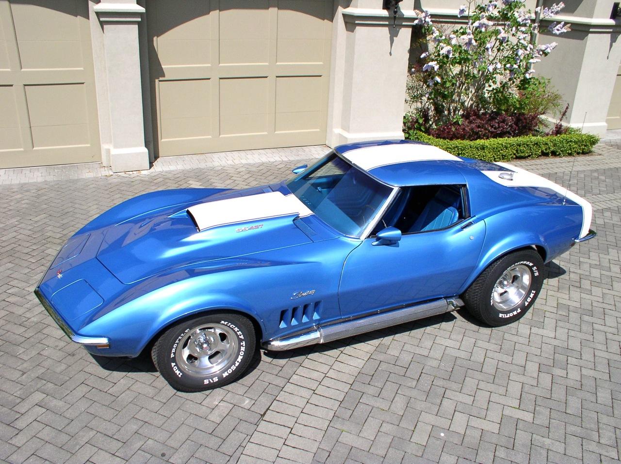 Ss 427 Corvette Phase Iii From Baldwin Motion