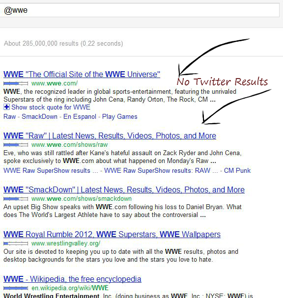 Google vs Twitter @wwe