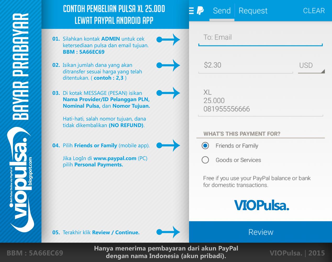 Selamat Datang Di Viopulsa Beli Pulsa Via Dollar Paypal Di Viopulsa