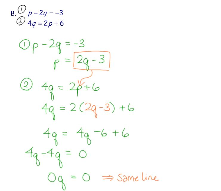 M^3 (Making Math Meaningful): MPM2D - Day 13: Solving Systems by ...