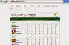 Google mostrará el fixture, grupos y resultados de los partidos del Mundial 2014 de fútbol