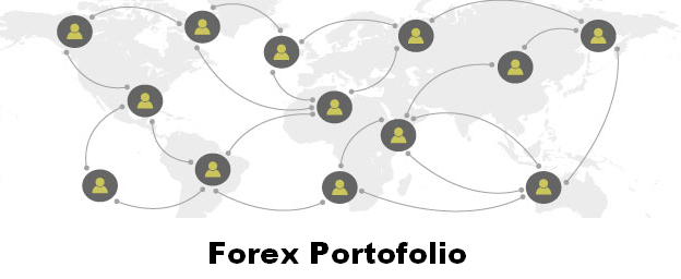 some advantages of forex trading diversify to portofolio