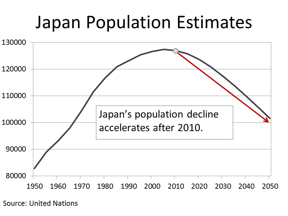 The Future of World Religions: Population Growth Projections, 2010-2050