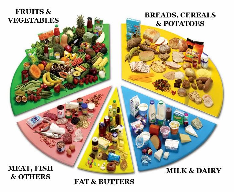 Foods To Eat When Diabetec