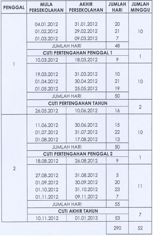 Kalender Jadual Cuti Sekolah Dan Cuti Umum 2012