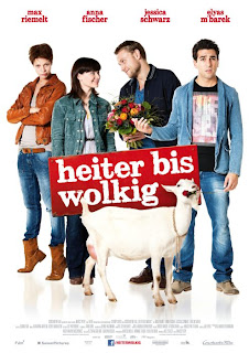 Heiter bis wolkig
