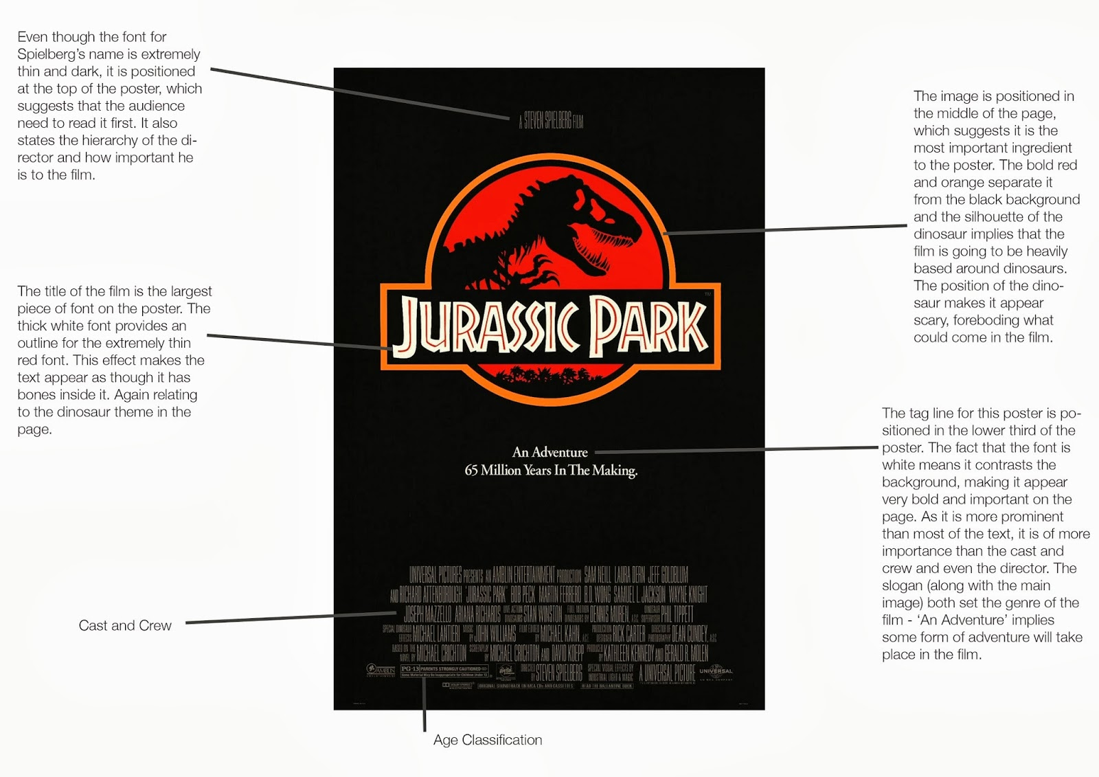 jurassic park analysis Jurassic park might be the definitive example of a classic movie it has shaped the modern movie as we know it today, and when dissecting it, i focused on.