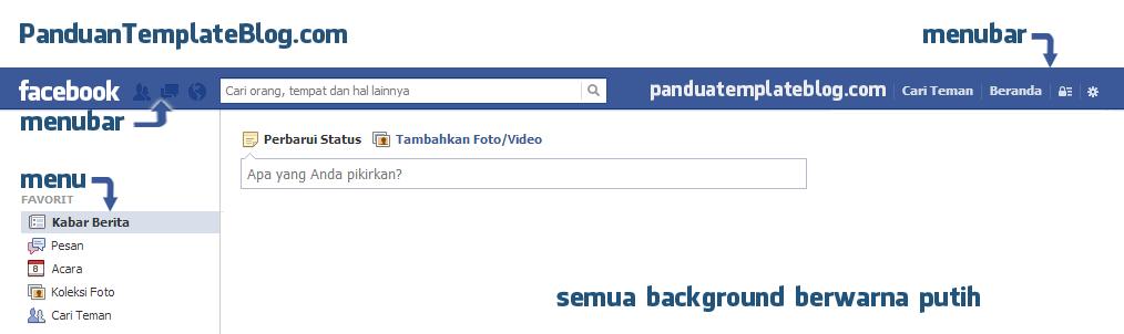 Tampilan Baru dan Fitur Facebook