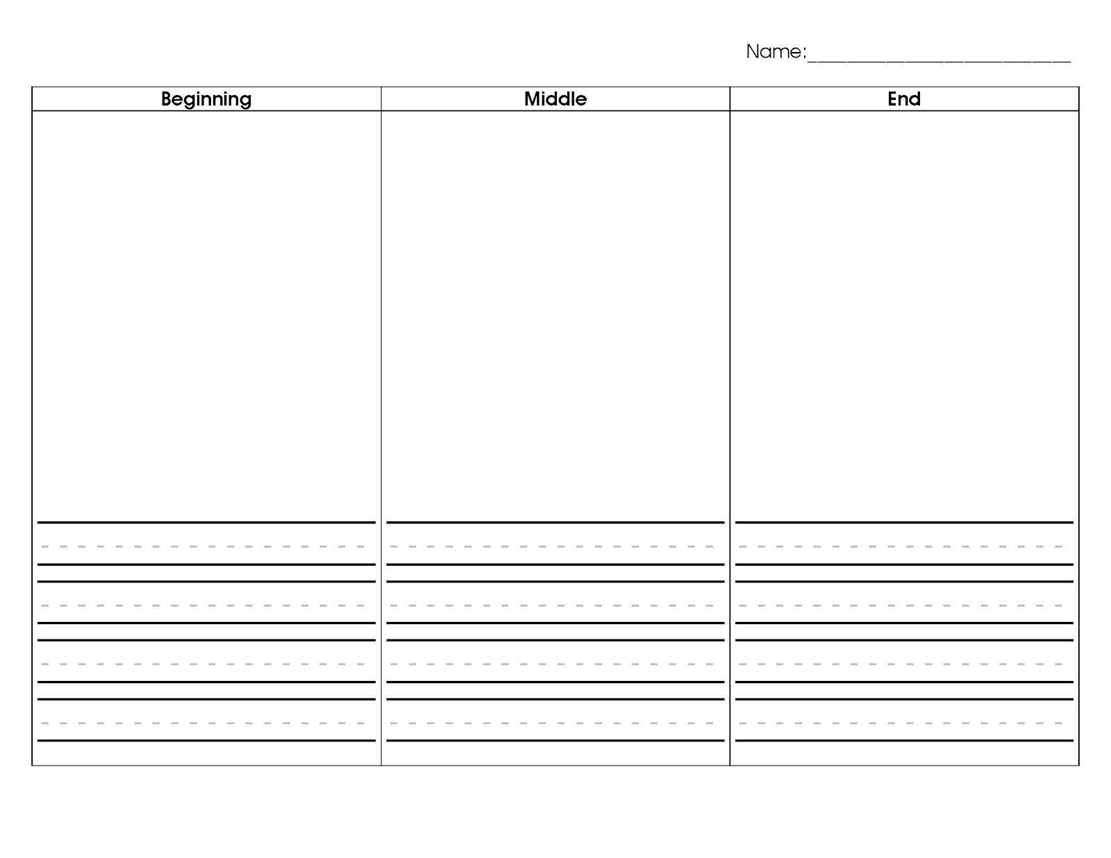 One and Wonder Beginning Middle End – Beginning Middle End Worksheet Kindergarten