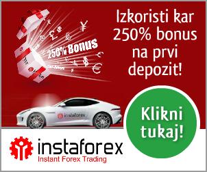 Forex trgovanje slovenija