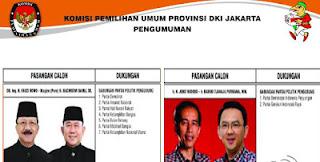 Hasil akhir Quick Count Pilkada DKI Jakarta 2012 Putara kedua