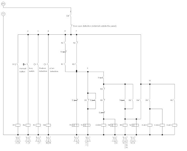 electric circuit control