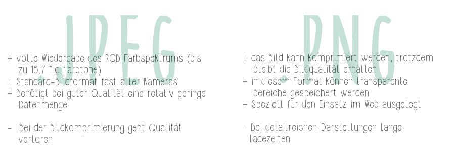 JPEG PNG Format Unterschiede