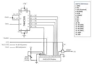 Serial to Parallel circuits