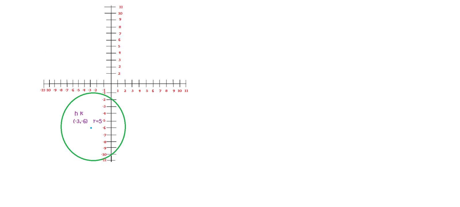 Malfaro trabajo final de matematicas circunferencia fuera for Significado de fuera