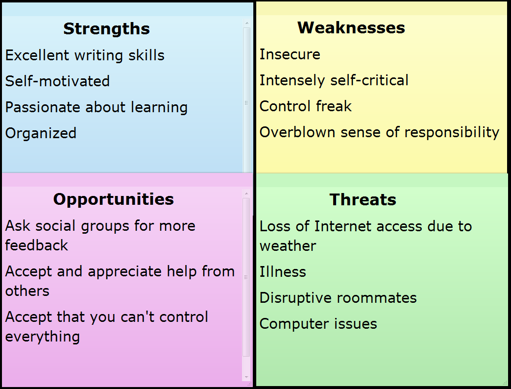 Swot analysis example for healthcare swot analysis strength and - Hr Is Only Human Have A Problem Quot Swot Quot It Away