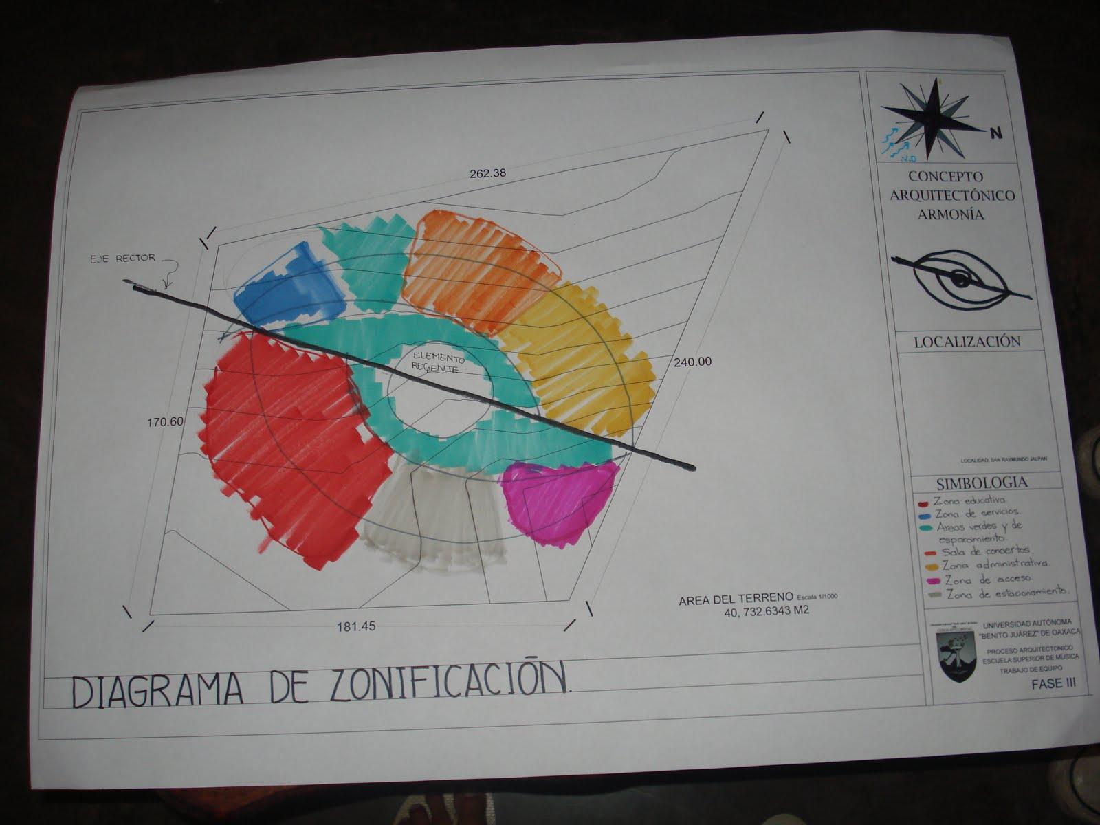 Proceso De Dise O Arquitectonico Escuela Superior De