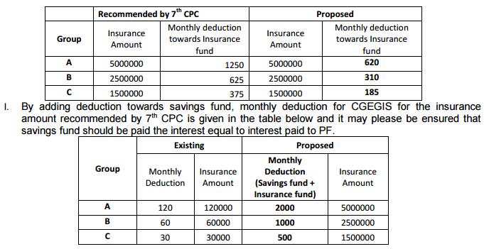 IRSTA-Memorandum-7th_Pay_Commission_Report_3