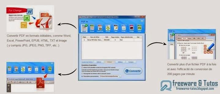 logiciel gratuit pour convertir pdf en word