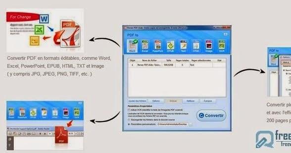 Renee pdf aide 2014 un logiciel gratuit pour convertir - Convertir fichier pdf en open office ...