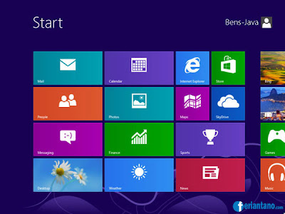Cara Install Windows 8 Pro Lengkap Dengan Gambar - Feriantano.com