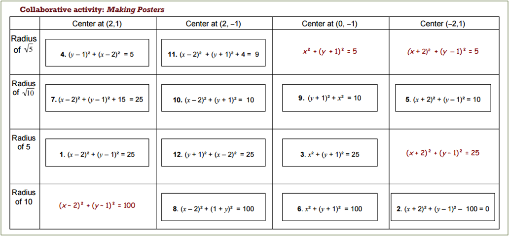 Equations Of Circles Worksheet 1 equations of circles worksheet – Equations of Circles Worksheet