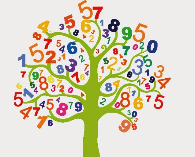 لمادة الرياضيات