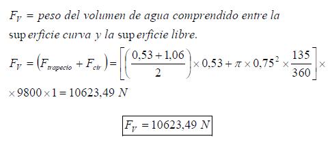 Ejercicio resuelto de estatica de fluidos fuerza hidrostatica formula 5 problema 5