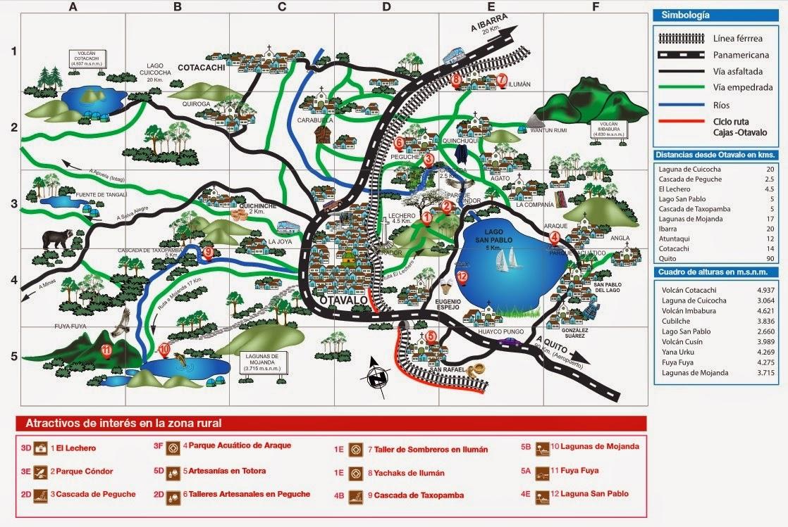 Mapa de los atractivos turísticos de Otavalo