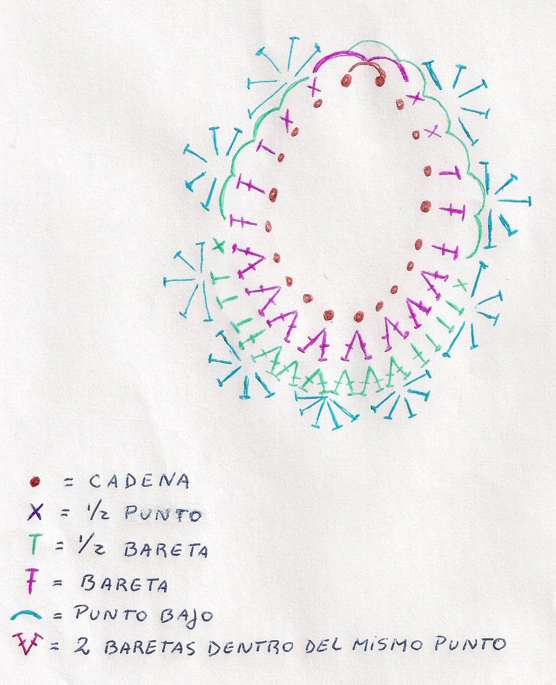 Amato Hobby lavori femminili - ricamo - uncinetto - maglia: Schema  KG86
