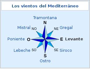 Vientos del Mediterraneo