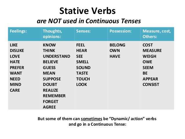 present continuous verbs list pdf