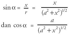 komponen vektor dB yang sejajar sumbu x