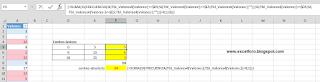 Contar registros únicos dentro de un intervalo dado.