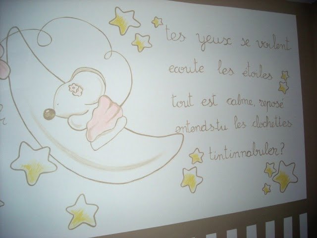 Peinture Murale Pour La Chambre Du0027une Petite Fille