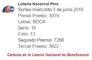 sorteo-miercolito-3-de-junio-2015-loteria-nacional-de-panama