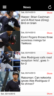 NYY: New York Baseball Live News, Blogs, Stats and more.