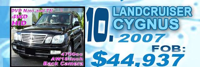 10 Cynus