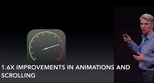 iOS9のMetal API
