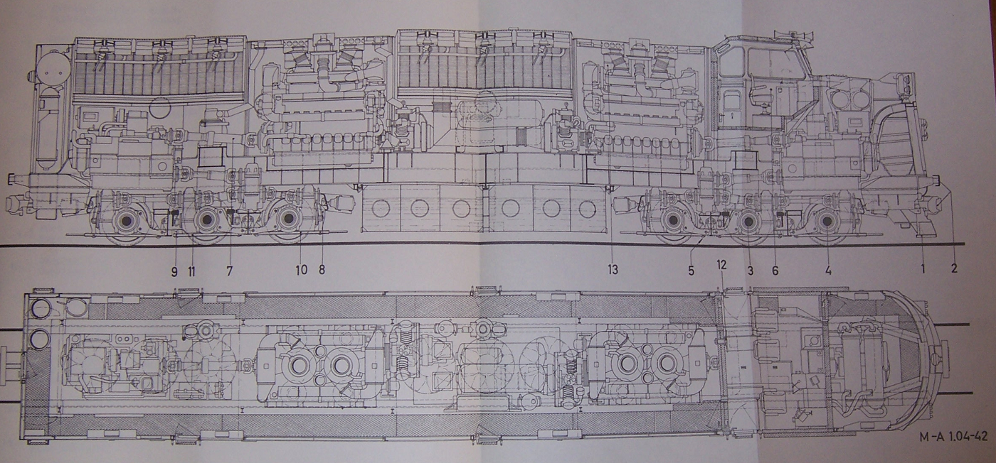 Railroad Locomotives Train Diesel Engine Diagram 1 End From The Radiator Compartments But That Forward Engines Orientation Is Opposite Of After Because Voith Hydraulic